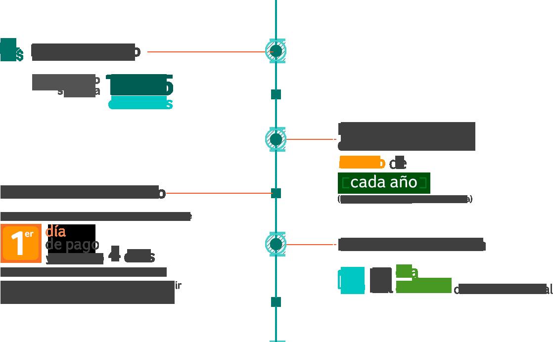 grupo-nutresa-infografico-dividendo-mes