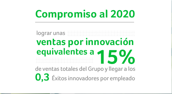 compromiso-2020