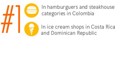 retail-food